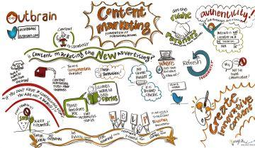 Doanh nghiệp gây ấn tượng và giữ chân đọc giả bằng Content như thế nào?