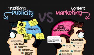 Làm thế nào để đạt hiệu quả cao khi nghiên cứu khách hàng cho chiến dịch content marketing?
