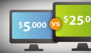 Thiết kế website: Chi phí bao nhiêu là hợp lý?