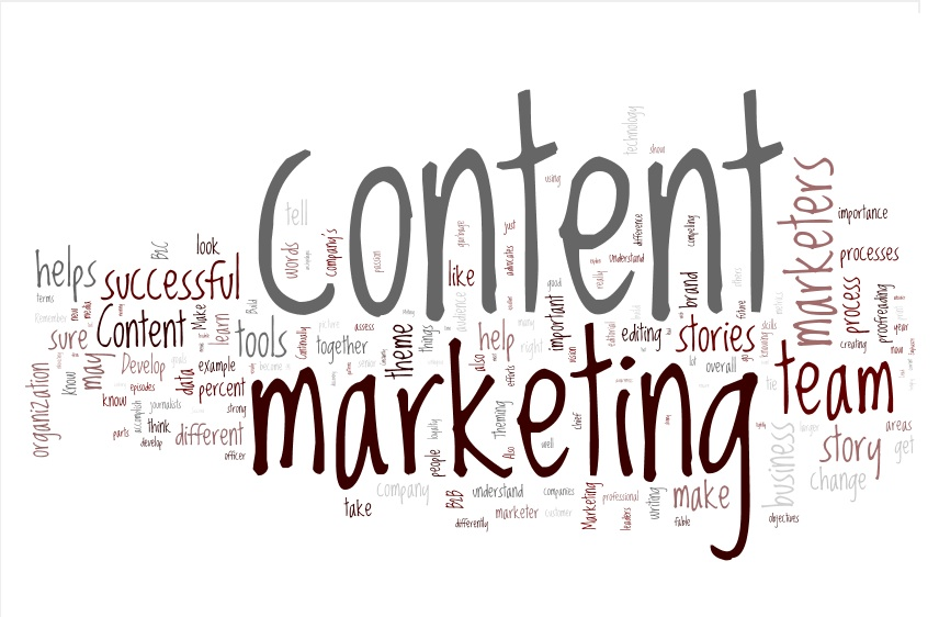 successful-content-marketing