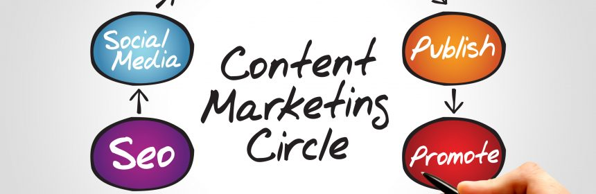 Phân biệt Content và Content Marketing 2